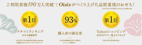 満足度が93%